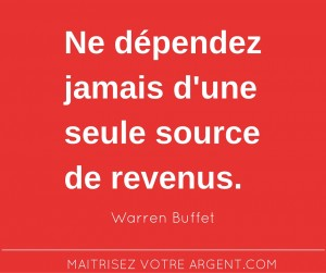 citation W.BUFFET